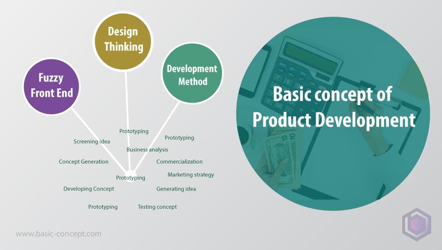 Basic Concept of Product Development | Learn Basics