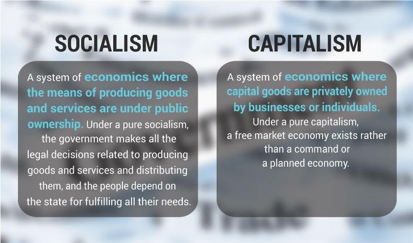 Basics of Socialism and Capitalism